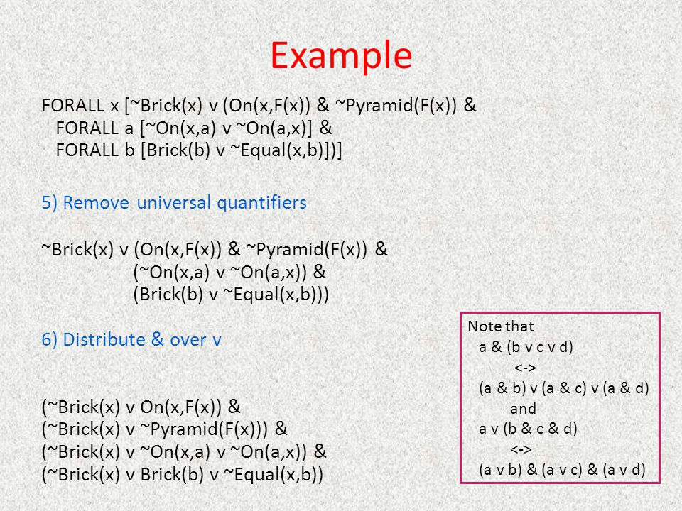 Example FORALL x [~Brick(x) v (On(x,F(x)) & ~Pyramid(F(x)) &